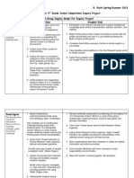 Rieth Process Inquiry Project