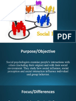 social psychology presentation