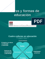 1.1. EDUCACIÓN - Tipos de Educación
