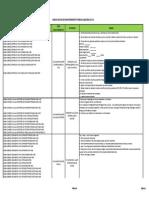 Plan de Mantenimiento-Listado de Tareas Albacora