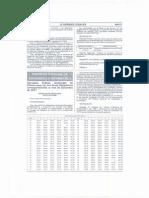 Indices Unificados - Ejemplo de Valorizacion