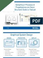 Semplifica il processo di progettazione con nuovi strumenti grafici e testuali