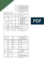 Simbol-simbol  dalam Gambar Teknik Listrik