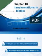 Ppt Material 10.6-10.7 Susanti m0211072