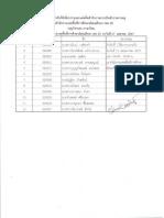 ประกาศผลสอบครูผู้ช่วย สพม.29 ภาษาไทย 27-04-57