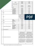 Roaming Tariff Plan Website