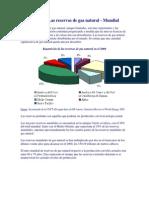 Tema 1c. Las Reservas de Gas Natural - Mundial