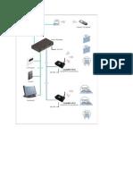 CI SOMFY RTS Appliction Diagram
