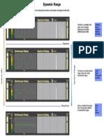 Dynamic Range Chart