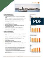 Swedbanks Delårsrapport Kv 1 2014