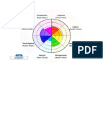 Birmingham Grid for Learning - Multiple Intelligences (Secondary).pdf