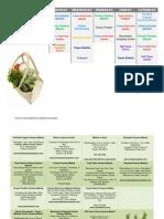 farm market schedule