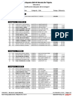 Morata Tajuña 2014. Clasificaciones