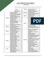 Daftar Universitas LPDP Tahun 2014