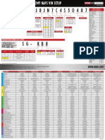 2011-2013 Quick Reference Chart