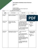 Contoh pendekatan p&p Inkuiri Penemuan