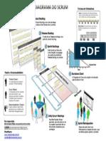 MindMaster-Scrum_Diagram.pdf