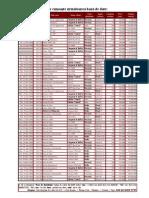 Excel - Tabele Pivot.xls1