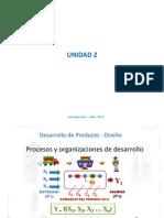 Industrialización_Unidad_2
