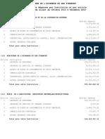 Ventilations Depenses Par Institution Par Article Oct a Dec2011
