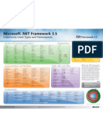 NET35 Namespaces Poster LORES