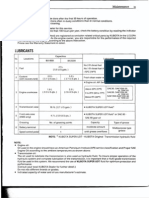 Kubota Bx 2200 Operators Manual