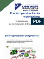 Función Operacional en Las Organizaciones