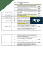 p1 Registro de Productos