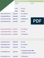 Calendário Astrologico 2014