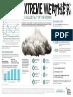 Public Health Ontario extreme weather infographic