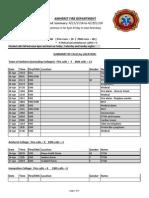 AFD Weekend Runs 4/27/14