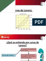 Curva de Lorenz Paula3