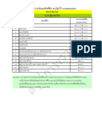 ราคาประเมินที่ดินเชียงใหม่ 2555-2558