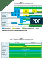 Esquema de Inmunizaciones 2013-2014