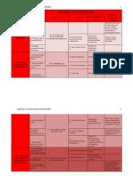 lo narrative summary table- revised