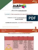 BDD_U1e_A4_CLAR.docx