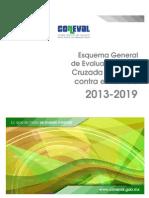 Esquema General de Evaluación de La Cruzada Nacional Contra El Hambre. CONEVAL
