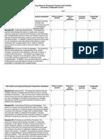 scoring sheet for preservice teachers exit portfolio
