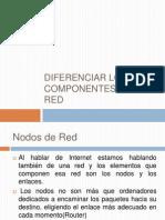 Diferenciar Los Componentes de Una Red