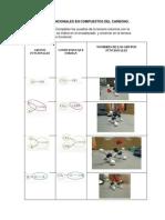 Grupos Funcionales (ejercicios)
