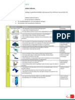 SolidWorks Simulation Product Selector