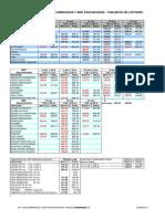 Lista Enchapados en MDF y Aglom Al 25-06-13