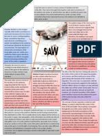 Saw poster analysis