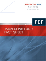 Takafulink Fund Fact Sheet