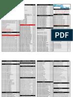 Tabela Componentes PVP