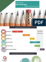 freshman literacy course - 2013-14 semester 1 review
