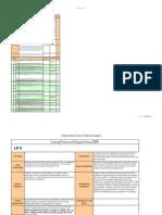 unit plan and lesson 9 courtois