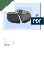 martinez plant survey