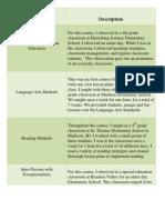 teaching hours pdf