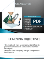 or Analysis Pranjita